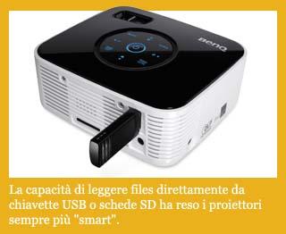 smartprjector_01
