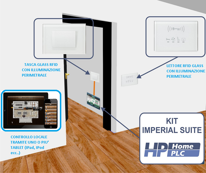 Kit SUITE IMPERIALE
