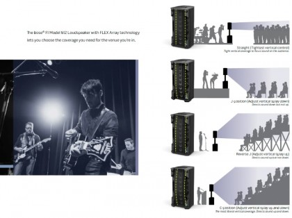 bose-f1-model-812-loudspeaker_shape-your-sound