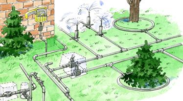 irrigazione smart came pi controllo e meno sprechi con